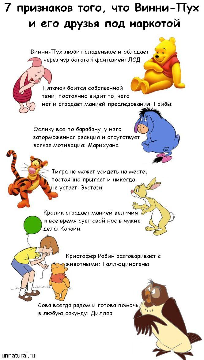pooh 7 признаков того, что Винни Пух и его друзья под наркотой