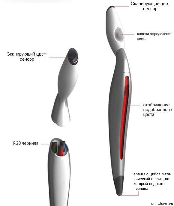 rgb pen 3 Сканирующая цвета ручка