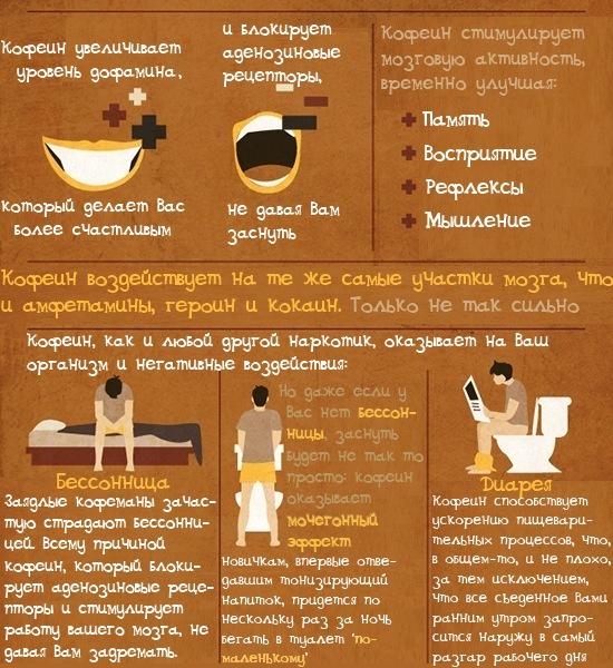caffeine 2 15 фактов о кофеине, которые нужно знать