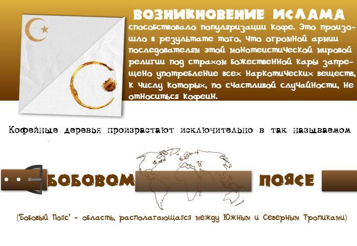 coffee 2 14 вещей, которые Вам необходимо знать о кофе