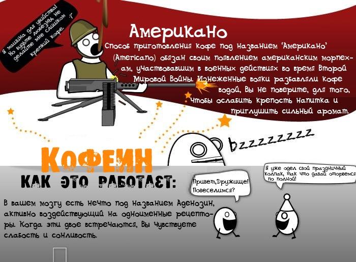 coffee 8 14 вещей, которые Вам необходимо знать о кофе