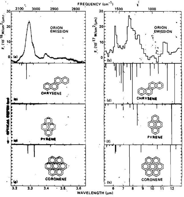 120311 1847 118 Молекулы, входящие в состав межзвездных пылинок