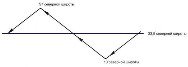 весы гороскоп на 16 сентября