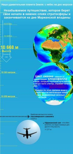 amaizing earth m Наша удивительная планета Земля: с небес на дно морское
