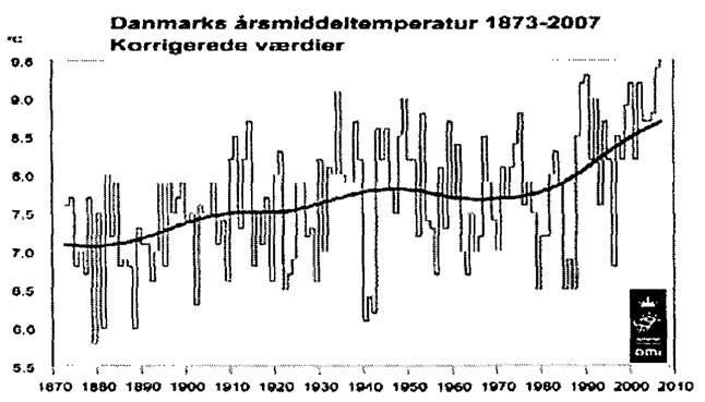 031112 2210 3343453 Развитие взглядов на проблему изменения климата. Часть I