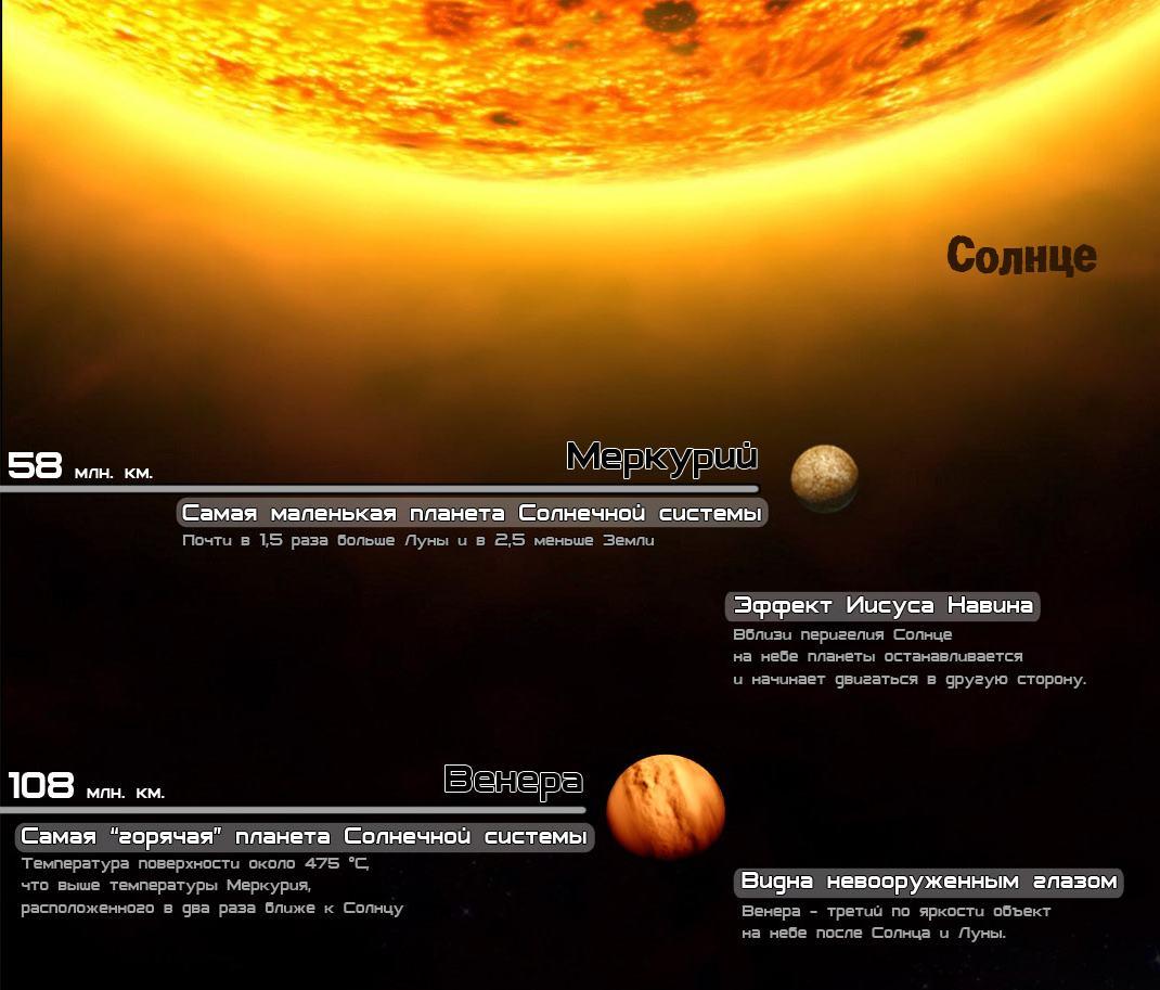 solar system 1 Как хорошо Вы знаете Солнечную систему?