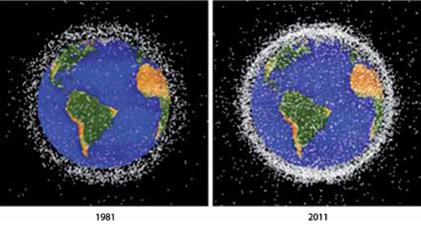 061212 1819 12 Состав и классификация популяции орбитальных объектов. Часть II