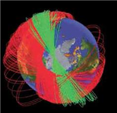 061212 1819 29 Распределение космического мусора. Часть I