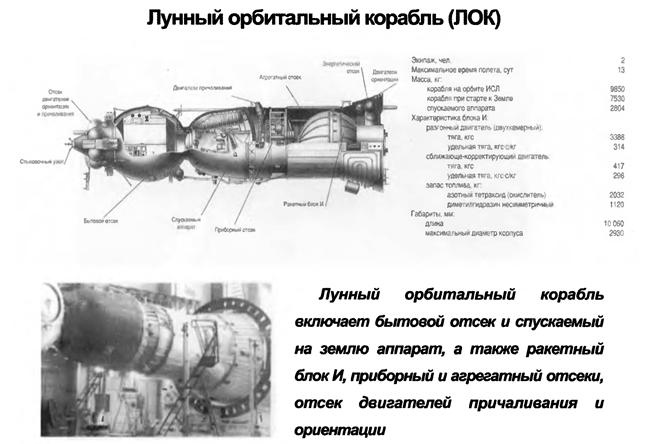 071212 2158 6 Лунный орбитальный корабль