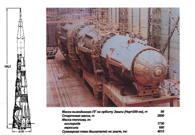 072412 1225 fgh10 Ракета носитель H1 — основа марсианского проекта Королева