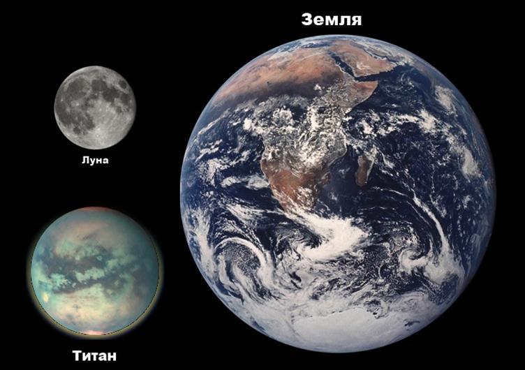 111412 2057 23 Там, где живут пришельцы: Солнечная система