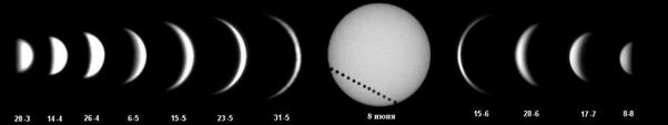 111412 2057 45 Там, где живут пришельцы: Солнечная система