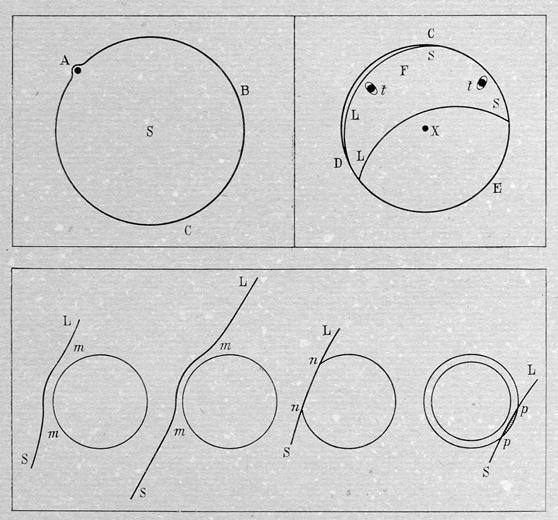 111412 2057 46 Там, где живут пришельцы: Солнечная система