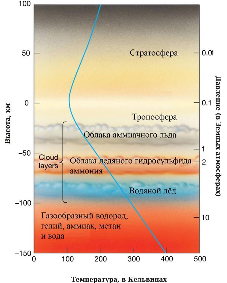 111412 2057 58 Там, где живут пришельцы: Солнечная система