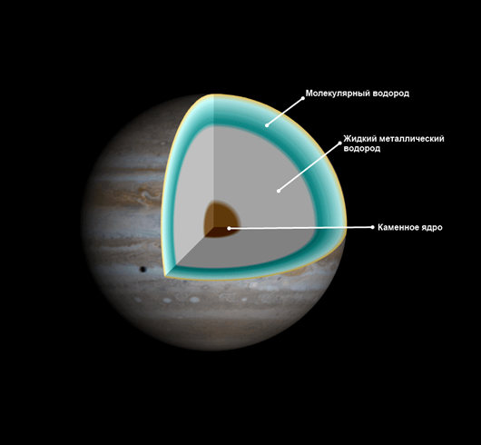111412 2057 59 Там, где живут пришельцы: Солнечная система
