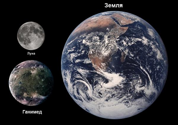 111412 2057 64 Там, где живут пришельцы: Солнечная система