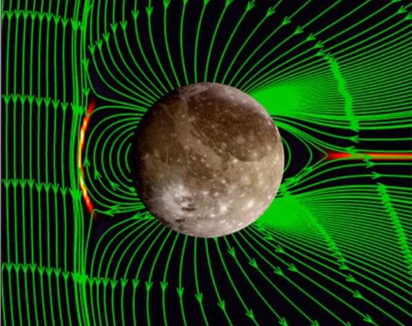 111412 2057 67 Там, где живут пришельцы: Солнечная система