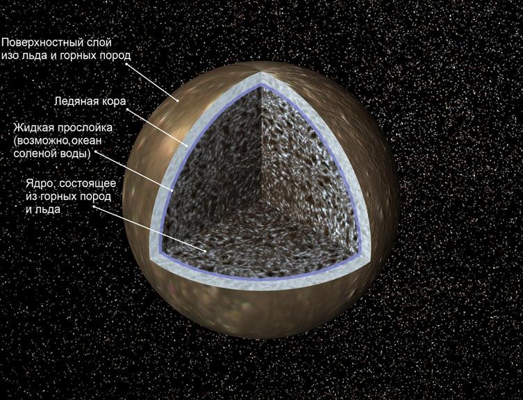 111412 2057 74 Там, где живут пришельцы: Солнечная система