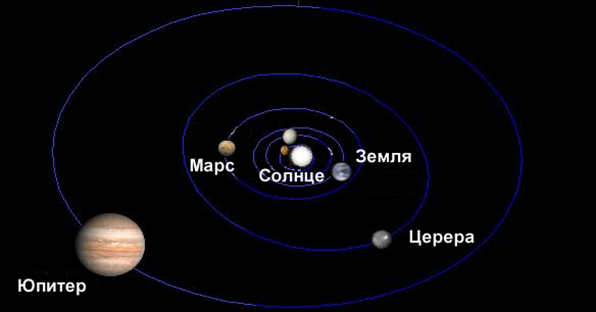 111412 2057 76 Там, где живут пришельцы: Солнечная система