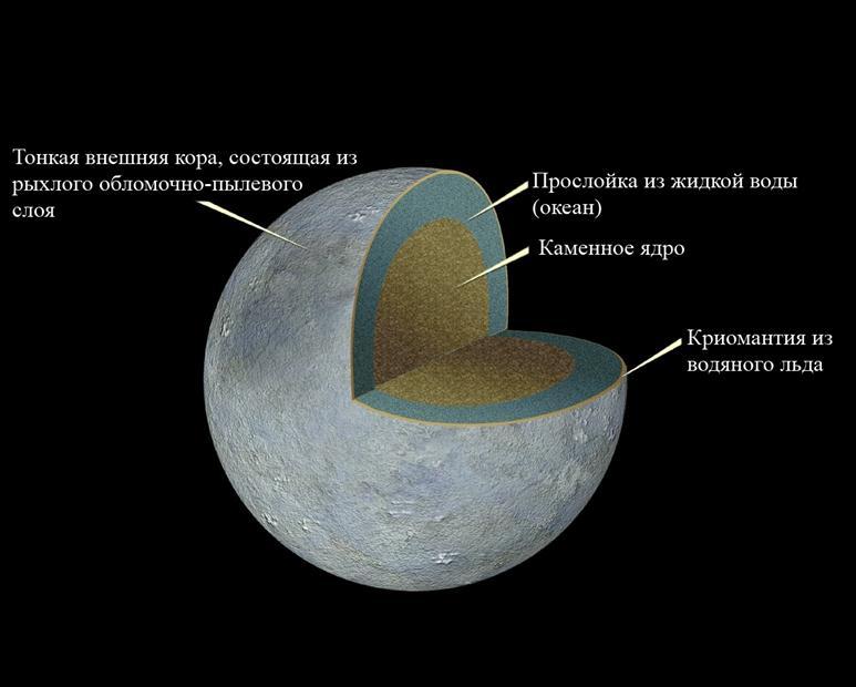 111412 2057 78 Там, где живут пришельцы: Солнечная система