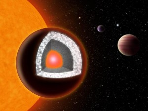 exoplanet could be made of diamonds 60116 600x450 300x225 Бриллиантовая планета Dubbed 55 Cancri e