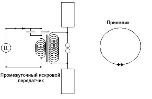 121812 1758 18 Как Герц открыл радиоволны