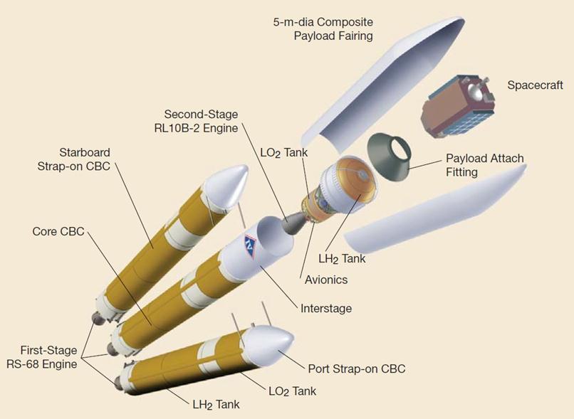 ракета носитель Delta IV