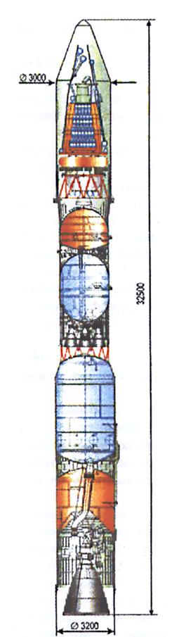 101513 1552 15 Ракеты носители России системы воздушного запуска. Часть IV