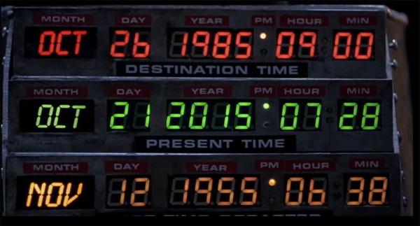 a7 Испорченные часы: изучаем возможность путешествий во времени | Научная фантастика или реальность?