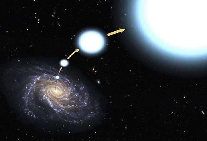 2 Самые необычные космические объекты