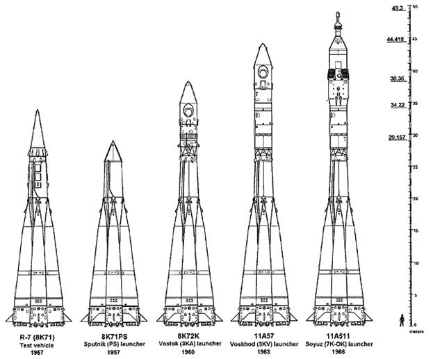 041114 2219 3 Первые исследования Луны автоматическими космическими аппаратами