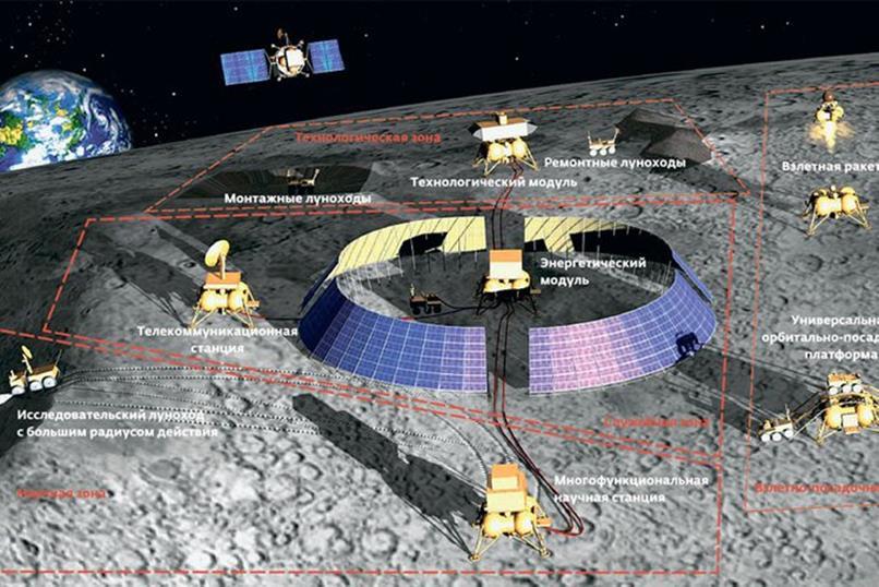 052214 1818 5 Основные этапы и последовательность освоения Луны
