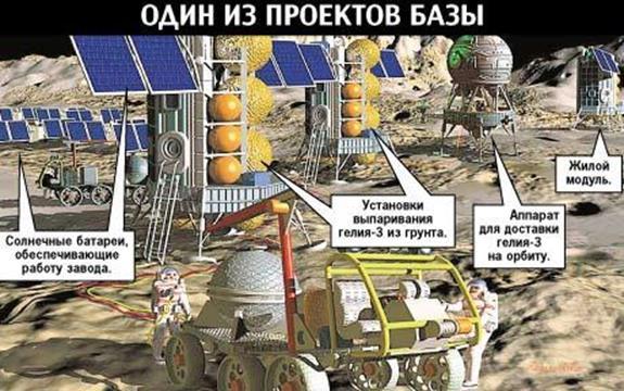 102614 2125 3 Добыча гелия 3 из лунного грунта с использованием солнечной тепловой энергии