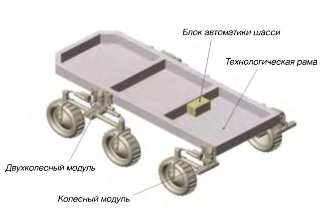 120114 2150 4 Луноходы и другие вспомогательные средства лунной инфраструктуры. Часть I