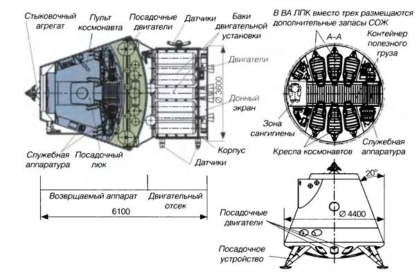 020115 1023 8 Состав и характеристики элементов лунной транспортной космической системы