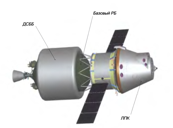 020115 1023 9 Состав и характеристики элементов лунной транспортной космической системы
