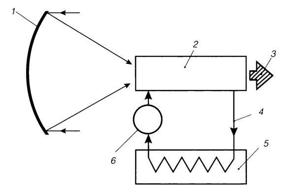 082015 1853 3 Космические солнечные электростанции на базе лазерного канала передачи энергии. Продолжение 1