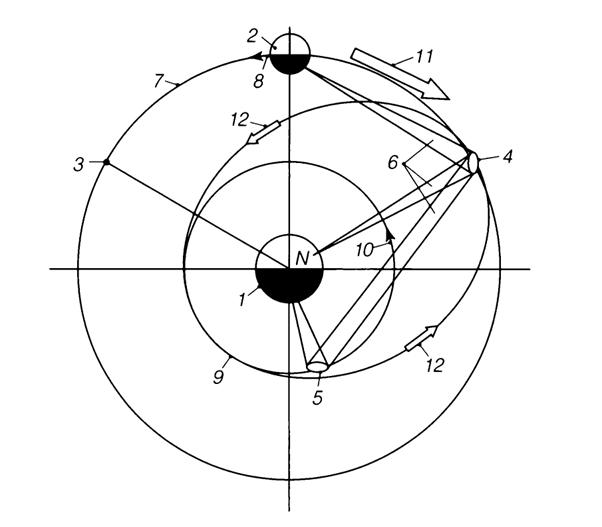 021916 2051 2 Концепция космической системы энергоснабжения в микроволновом или оптическом диапазоне частот