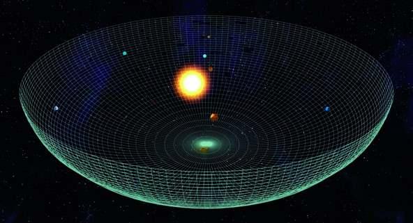 h18 Фримен Дайсон: сферический ученый в вакууме