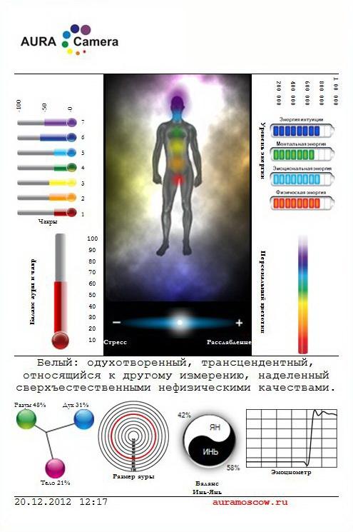 h3 Гаджет шарлатана: псевдомедицинские приборы